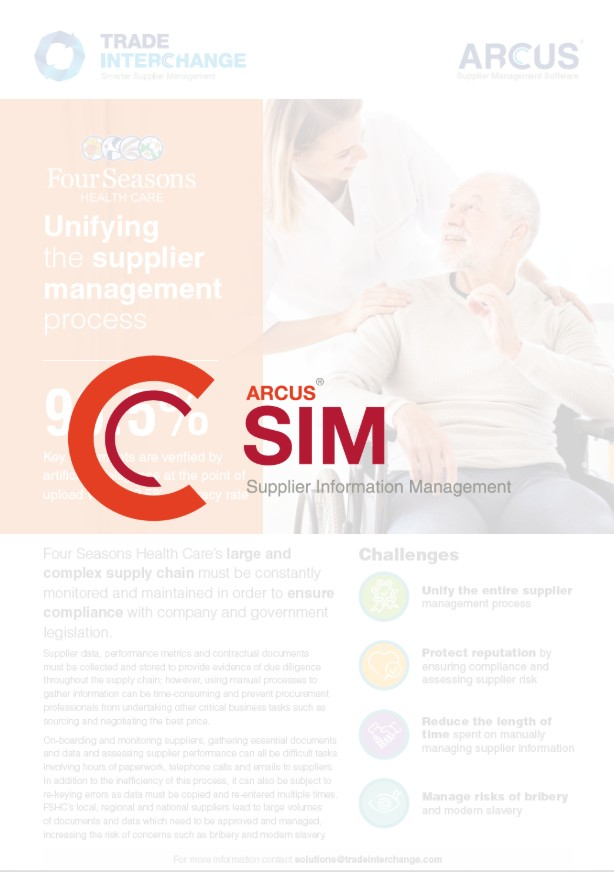 Four Seasons Health Care SIM Case Study